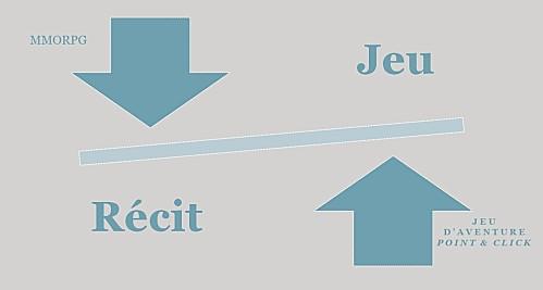 jeu_recit.jpg