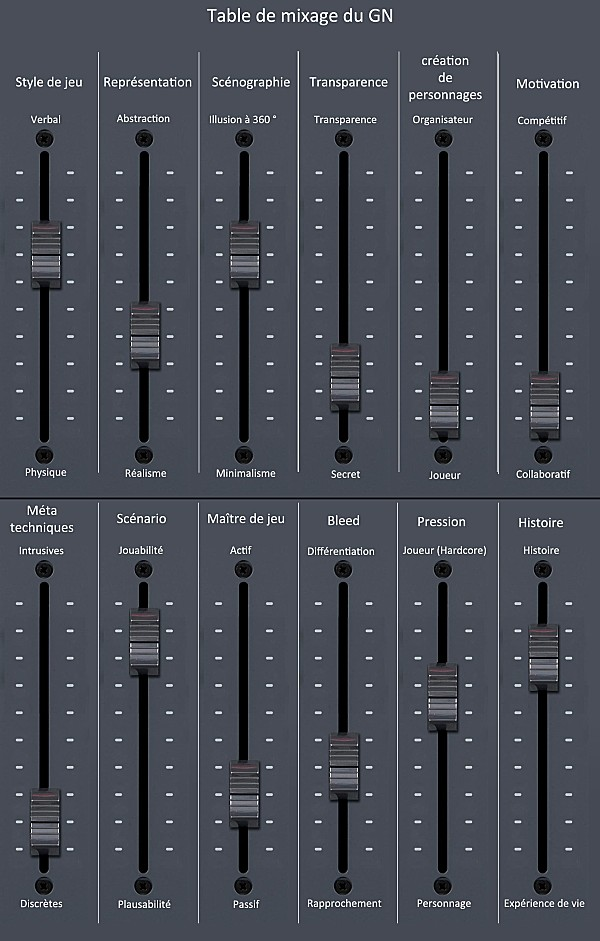 mixing-table-gn-dr-house.jpg