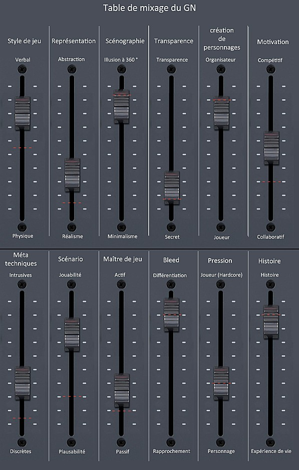 mixing-table-gn-francais