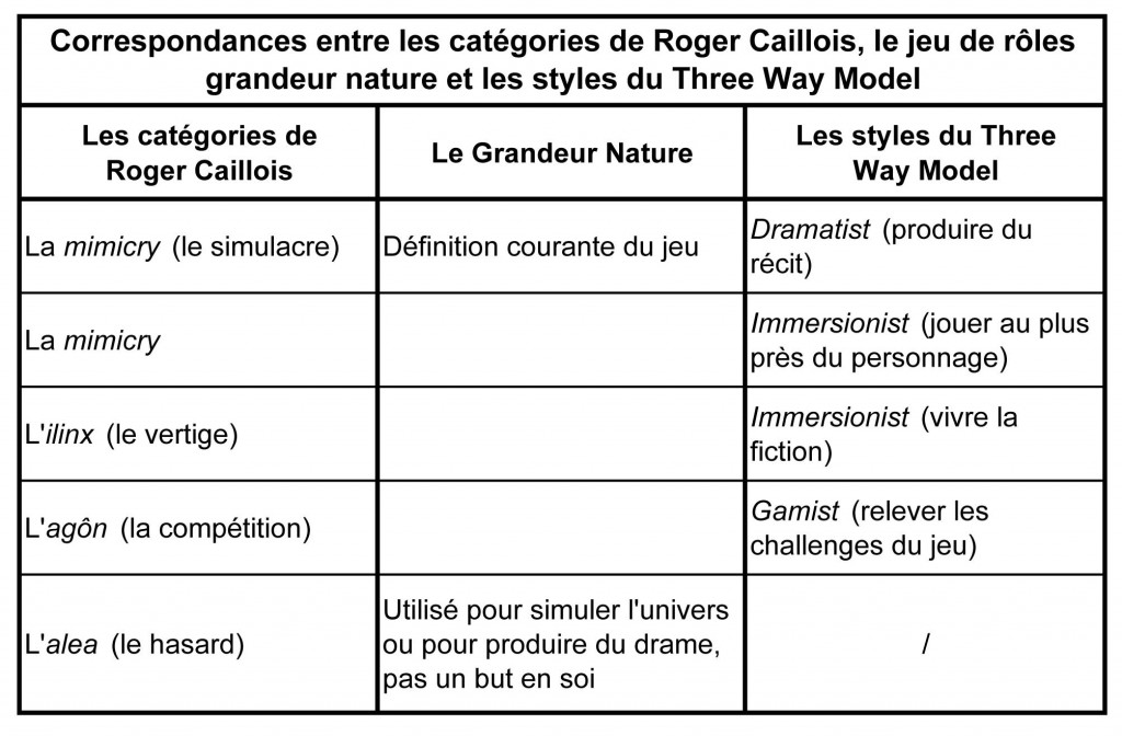 FIG1_TableauCaillois