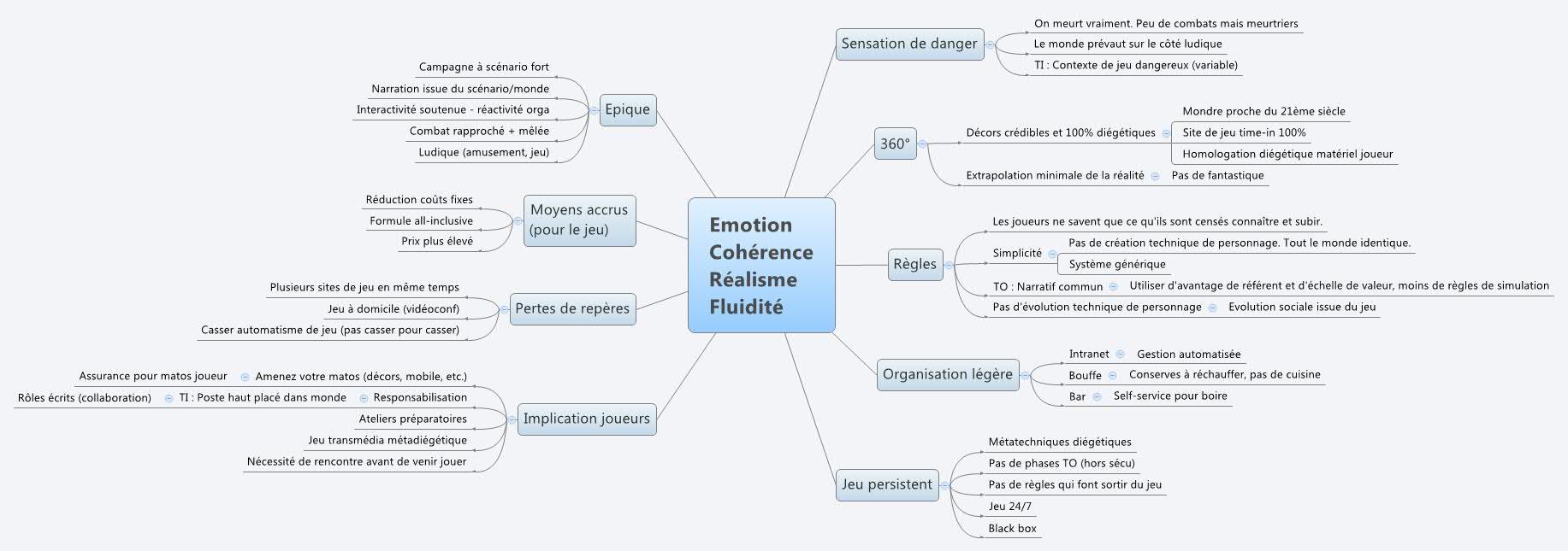 Emotion Cohérence Réalisme Fluidité -no arrow
